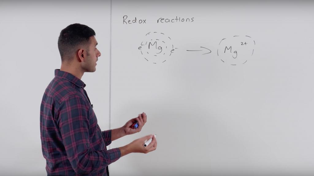 Year 11 Chemistry: Redox Reactions