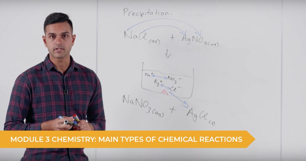 Year 11 Preliminary Chemistry: Main Types of Chemical Reactions (Module 3)