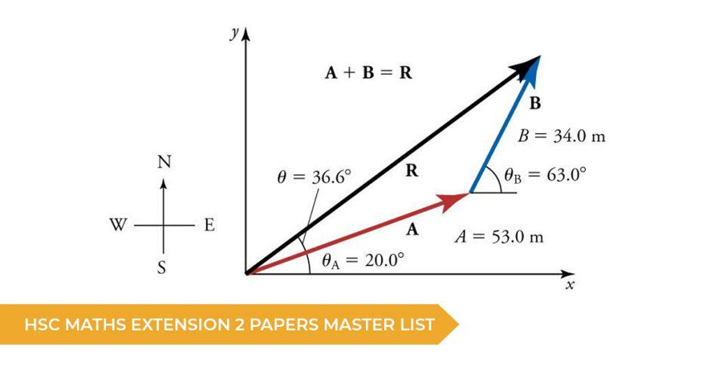 HSC Mathematics Extension 2 Past Papers Master List