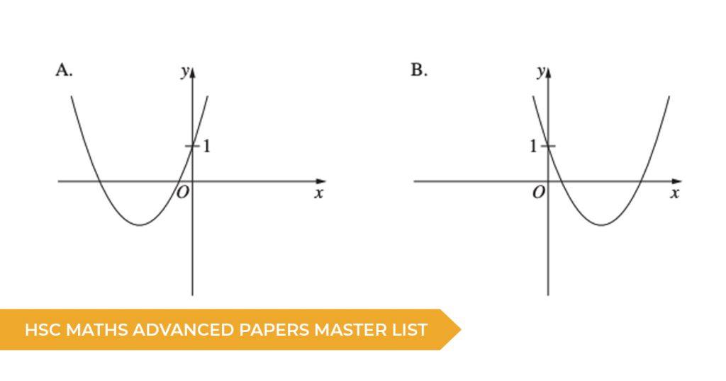 HSC Mathematics Advanced Past Papers Master List
