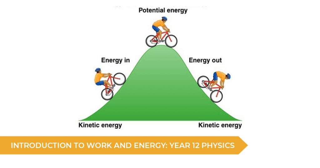 Introduction to Work and Energy: HSC Physics