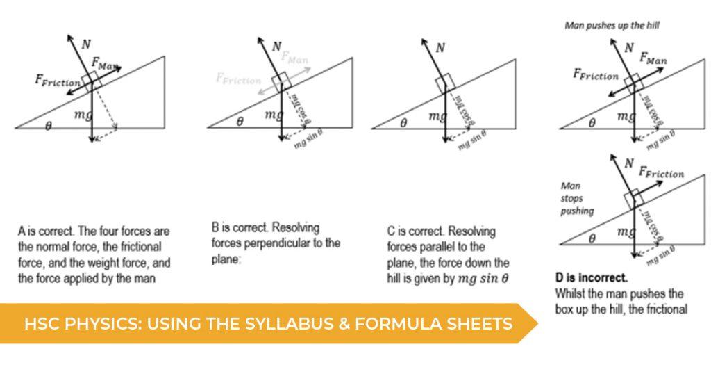 HSC Physics: Using The Syllabus & Formula Sheet