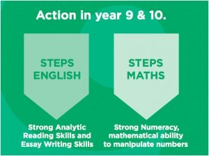 year9-action